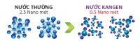 Phân tử nước siêu nhỏ hỗ trợ hấp thụ khoáng chất tốt hơn