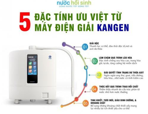 Những loại nước do máy lọc nước Kangen tạo ra?